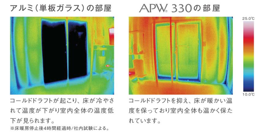 窓サーモグラフィの比較